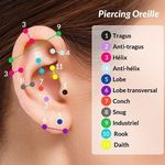 Ear hole at home girls - @pircing2020 - Instagram